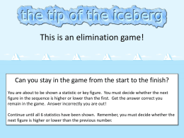 Click for the Tip of the Iceberg challenge