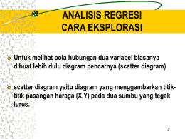 ANALISIS REGRESI CARA EKSPLORASI