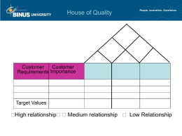 House of Quality High relationship Medium relationship Low Relationship