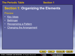 Ch. 5 Sec 1 Periodic Table PPT