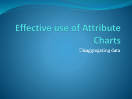 Effective use of Attribute Charts.pptx